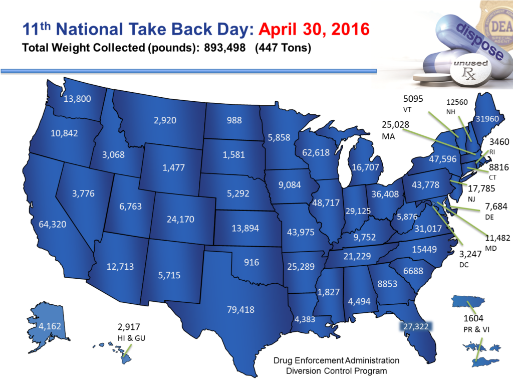 National Prescription Drug Take-Back Day Initiative